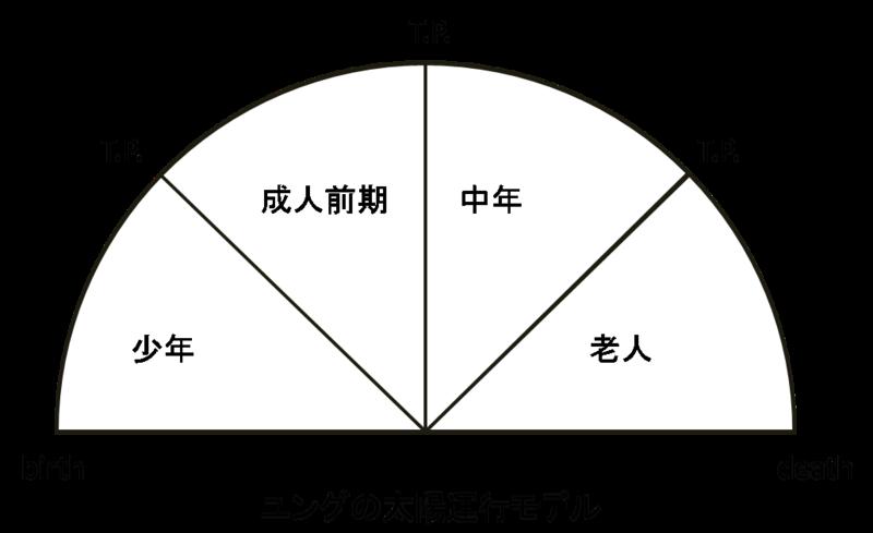 Jung_2