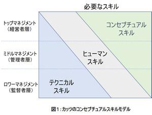 Conceptual_model1