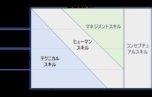 Conceptual_model2