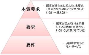 Yokyu_2